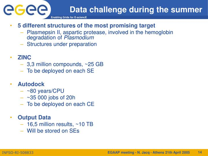 Data challenge during the summer