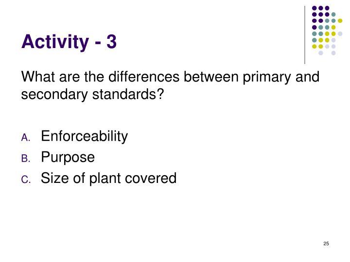 Activity - 3