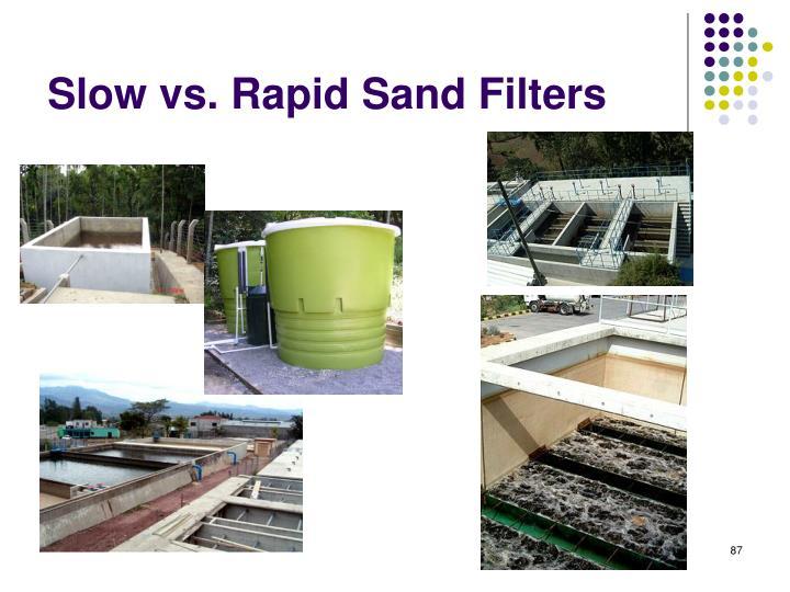 Slow vs. Rapid Sand Filters