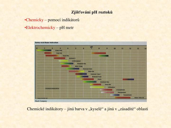 Zjišťování pH roztoků