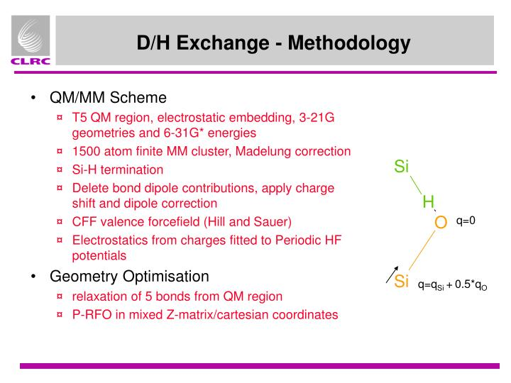 D/H Exchange - Methodology