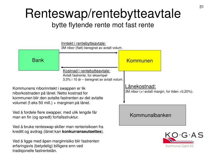 Renteswap/rentebytteavtale