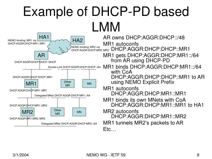 Example of DHCP-PD based LMM