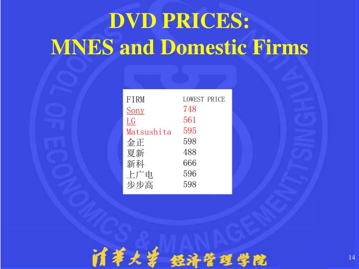 DVD PRICES: