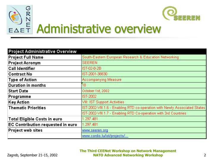 Administrative overview