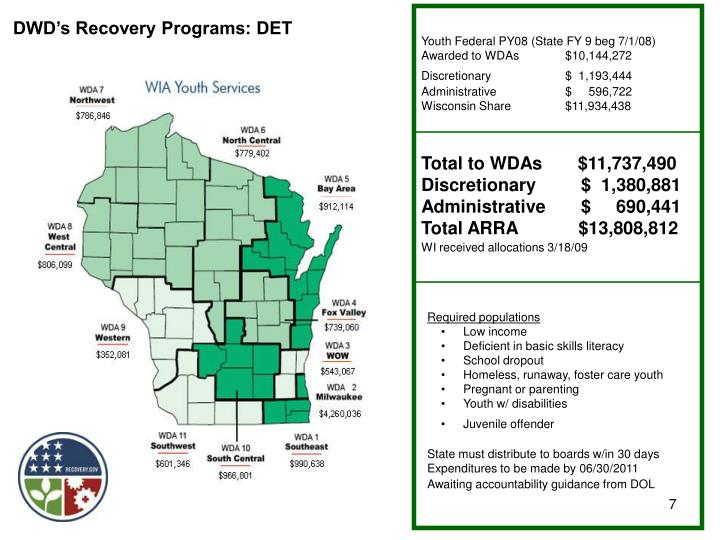 DWD's Recovery Programs: DET