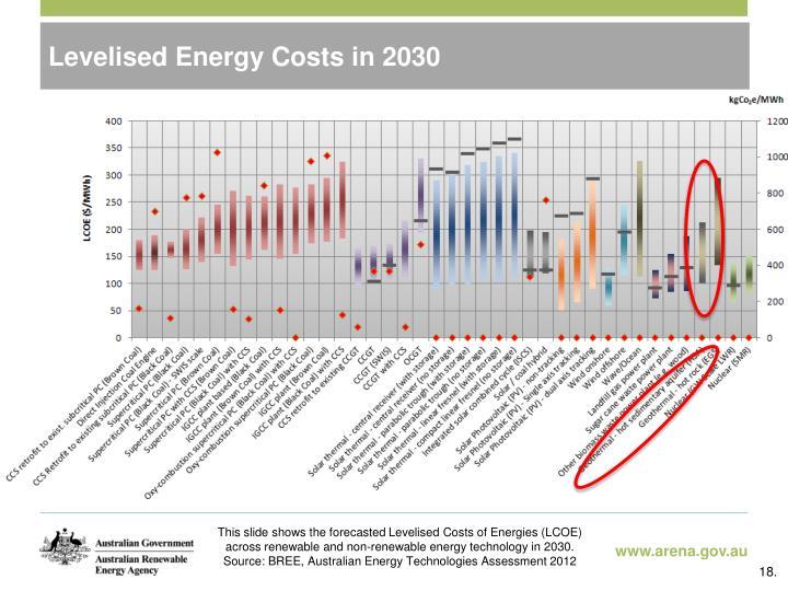 LCOEs for renewable energy technologies - 2012