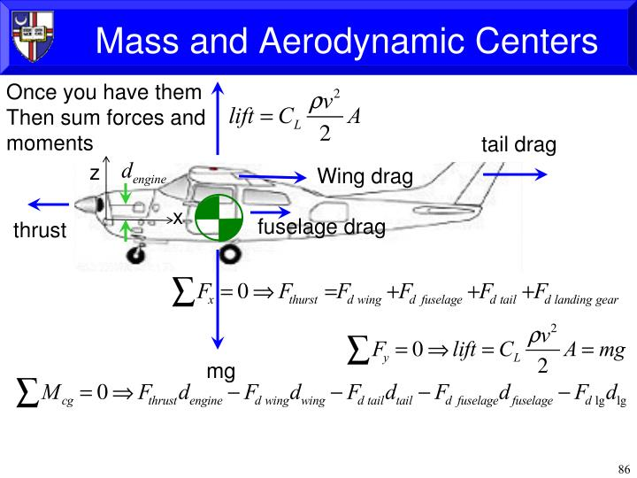Mass and Aerodynamic Centers