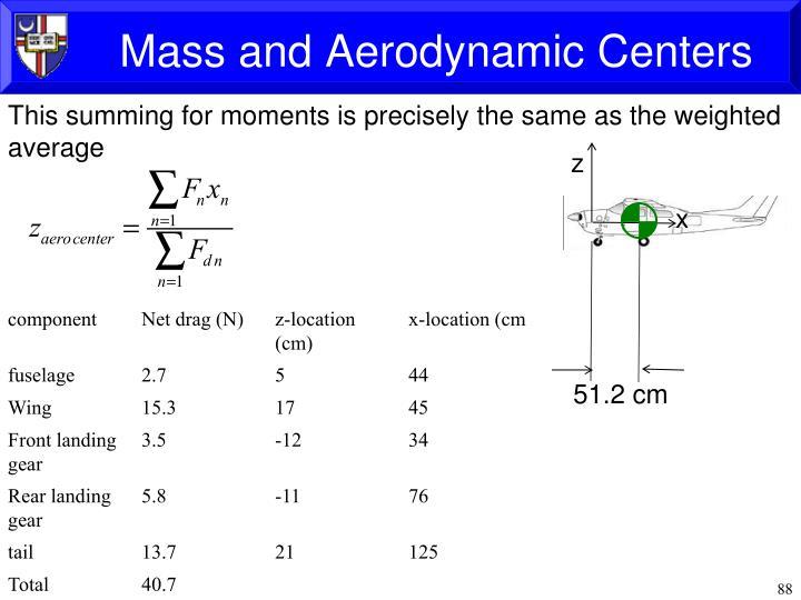 Mass and Aerodynamic Centers