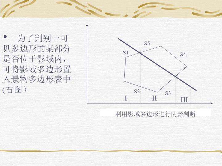 为了判别一可见多边形的某部分是否位于影域内,可将影域多边形置入景物多边形表中