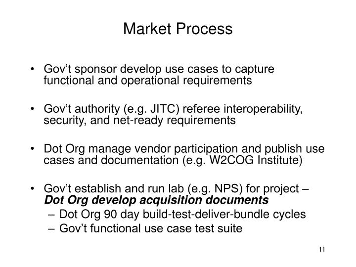 Market Process