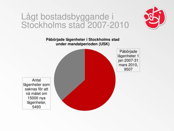 Lågt bostadsbyggande i Stockholms stad 2007-2010