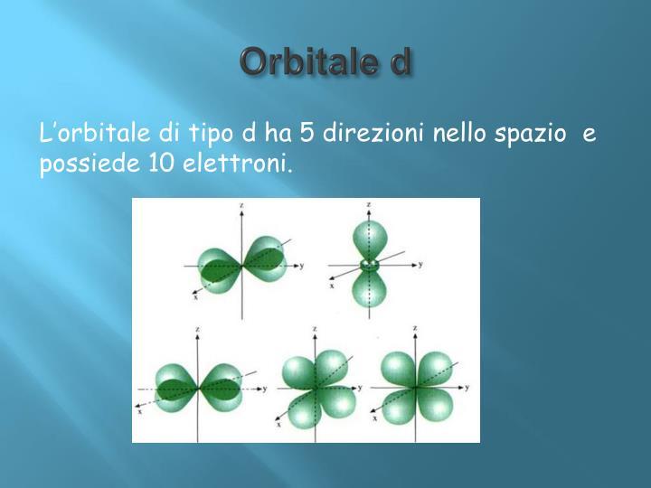 Orbitale d
