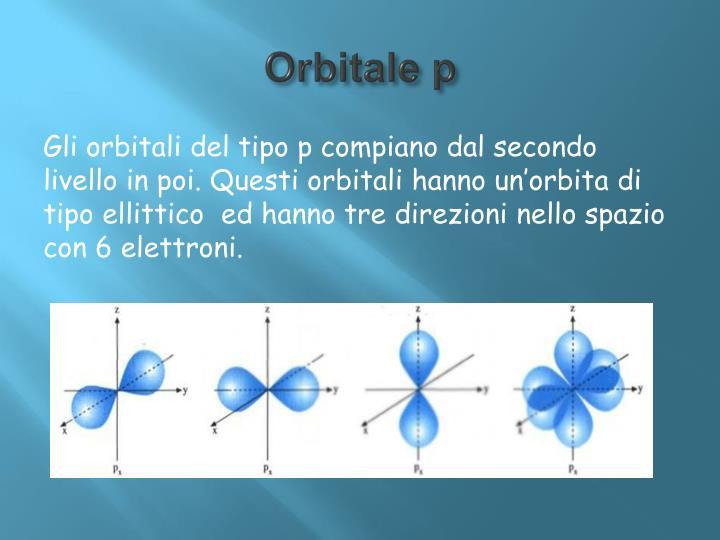 Orbitale p