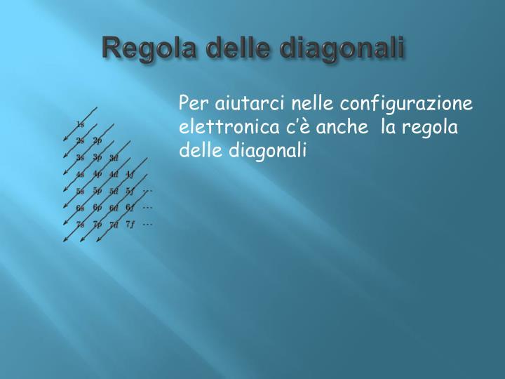 Regola delle diagonali