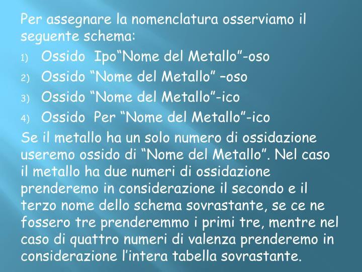 Per assegnare la nomenclatura osserviamo il seguente schema: