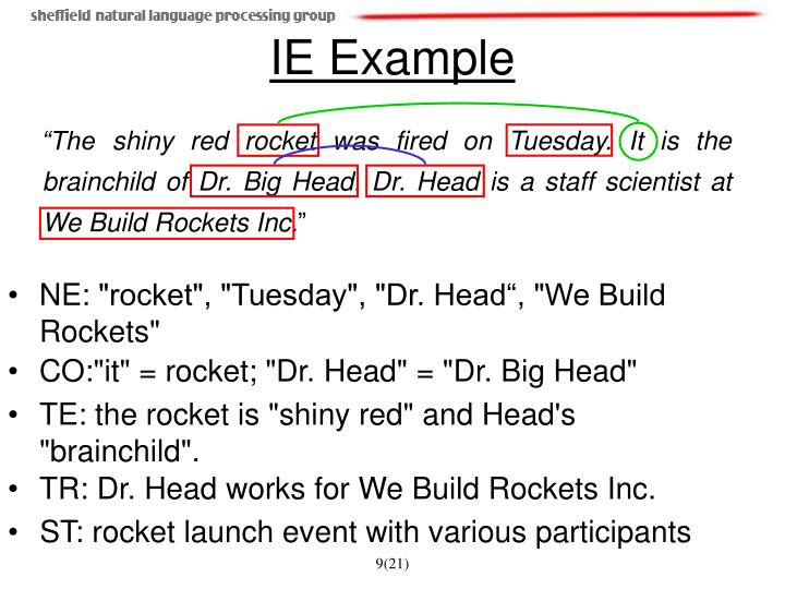 """""""The shiny red rocket was fired on Tuesday. It is the brainchild of Dr. Big Head. Dr. Head is a staff scientist at We Build Rockets Inc."""
