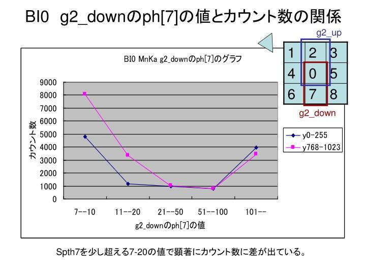 g2_up