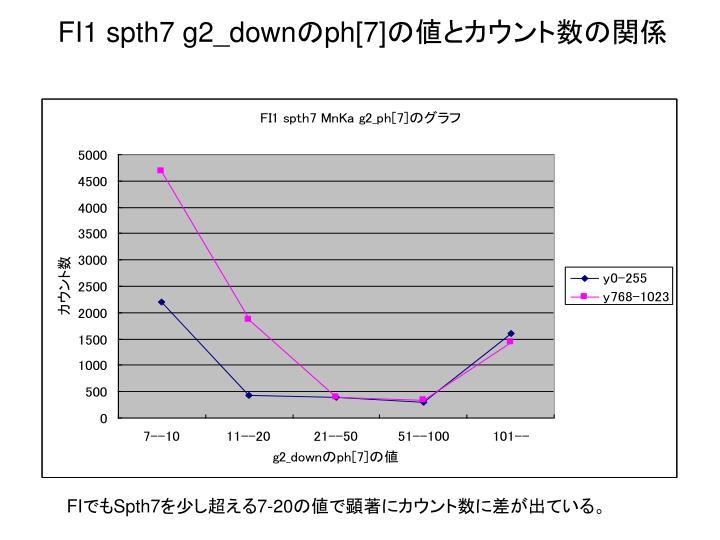 FI1 spth7 g2_down