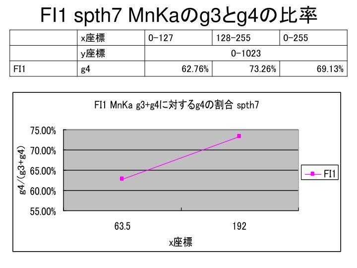 FI1 spth7 MnKa