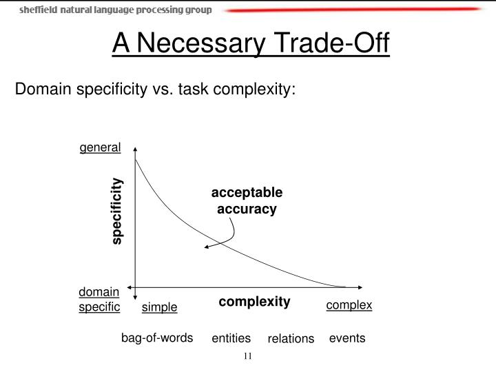 A Necessary Trade-Off