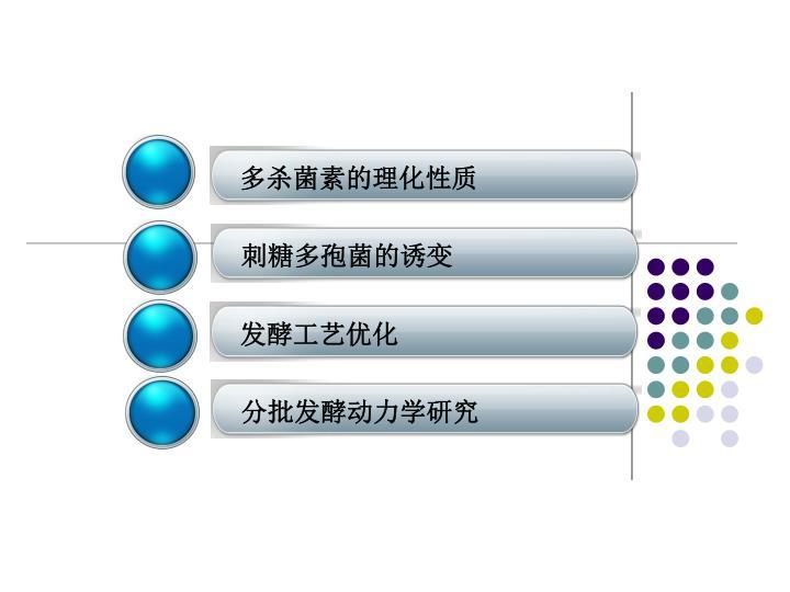 分批发酵动力学研究