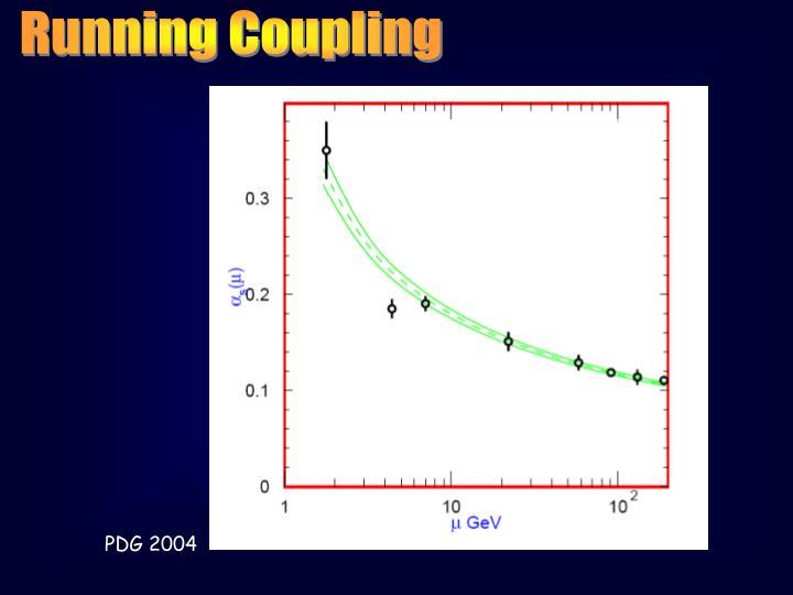 Running Coupling