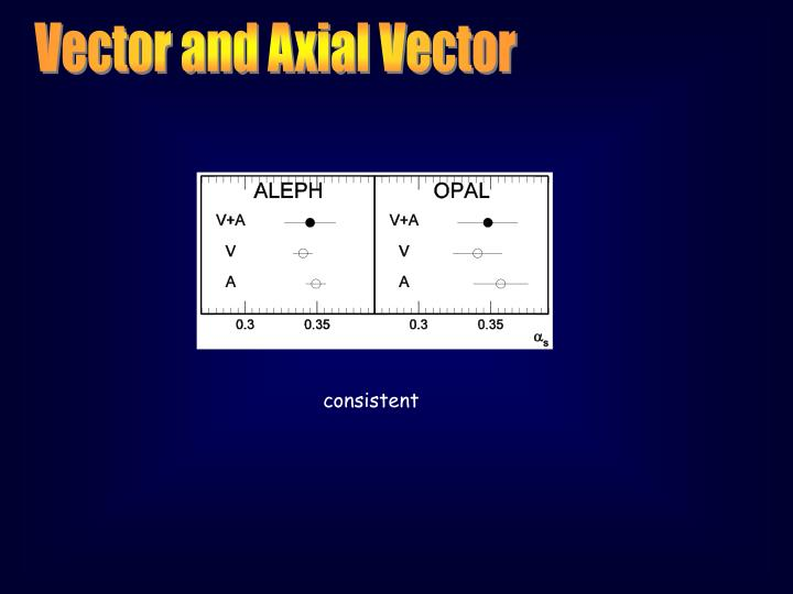 Vector and Axial Vector