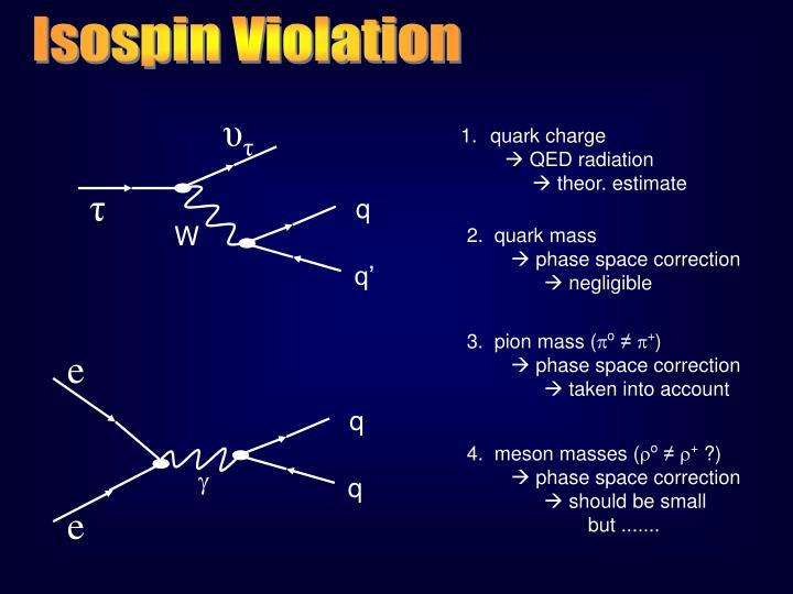 Isospin Violation