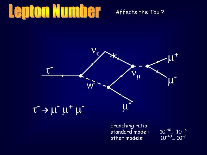 Lepton Number