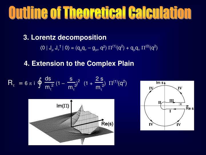 Outline of Theoretical Calculation