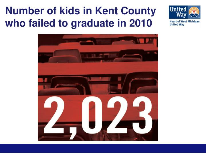 Number of kids in Kent County