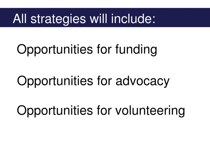 All strategies will include: