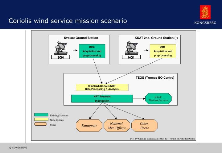 Coriolis wind service mission scenario