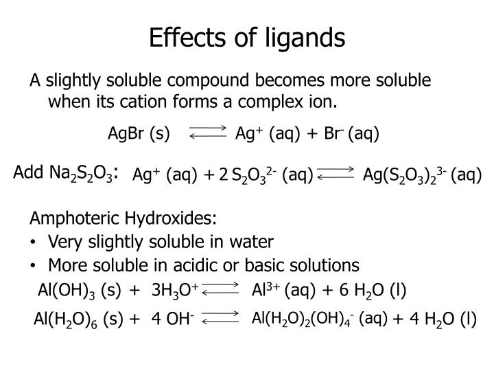 Effects of ligands
