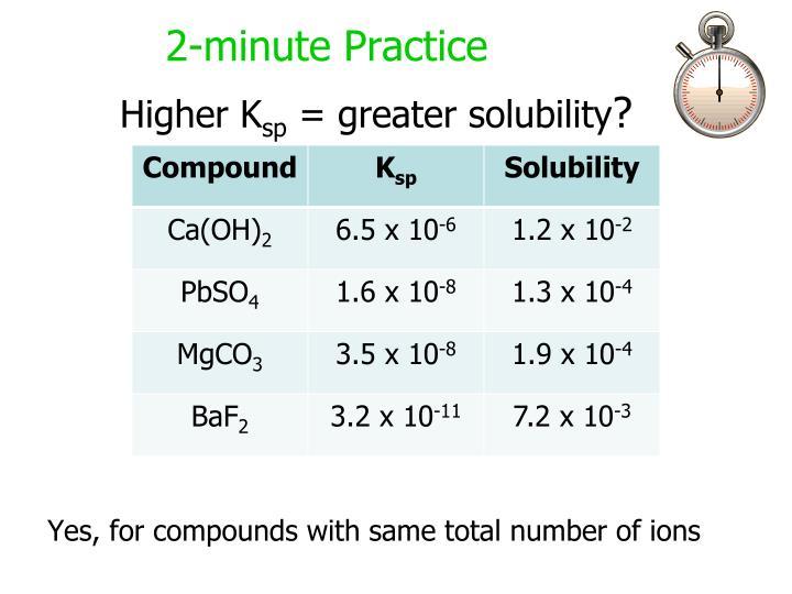 2-minute Practice