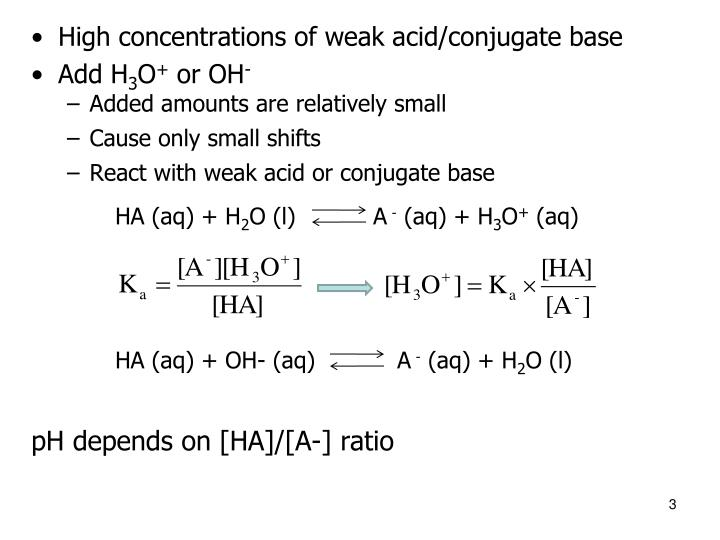 High concentrations of weak acid/conjugate base
