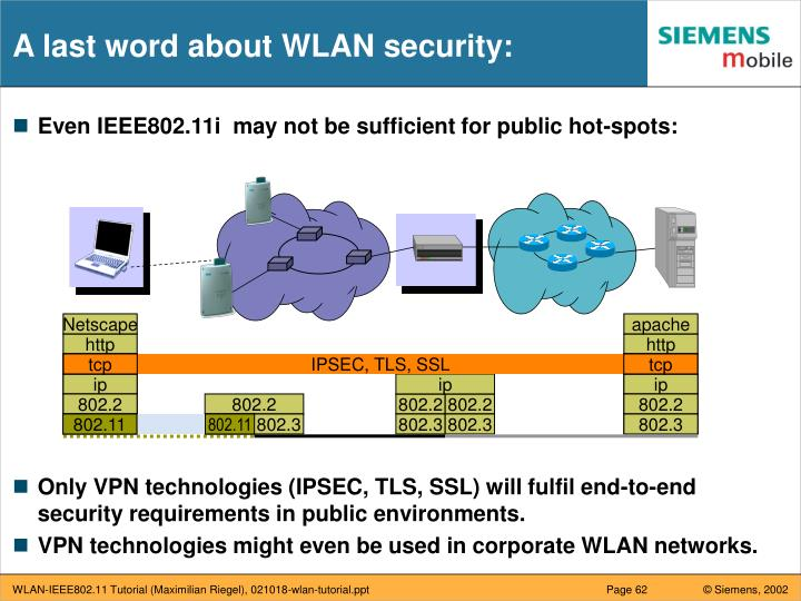 A last word about WLAN security: