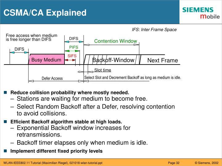 CSMA/CA Explained