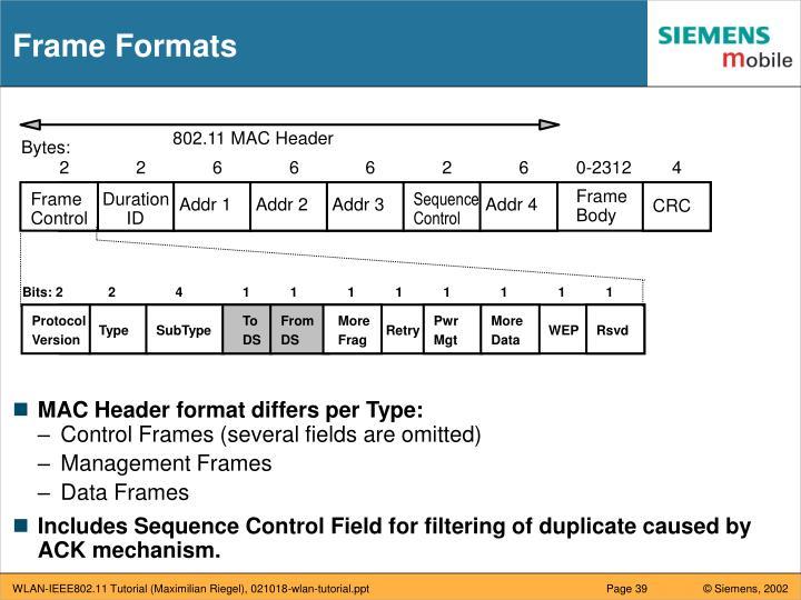 Frame Formats