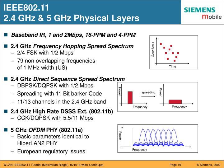 IEEE802.11