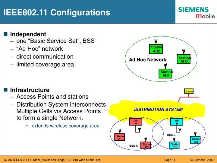 IEEE802.11 Configurations