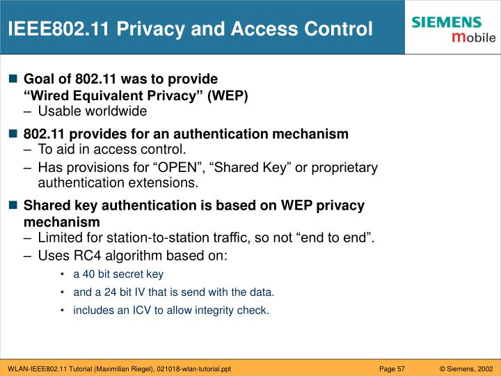IEEE802.11 Privacy and Access Control