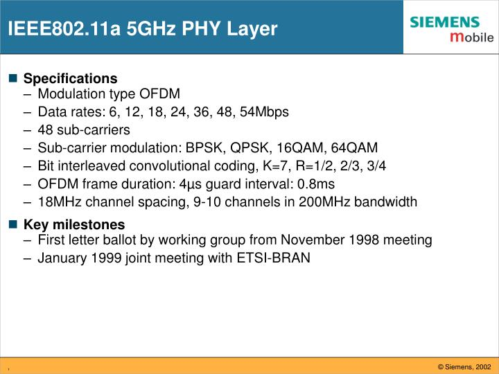 IEEE802.11a 5GHz PHY Layer