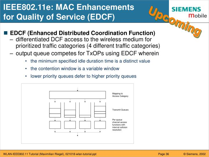 IEEE802.11e: MAC Enhancements