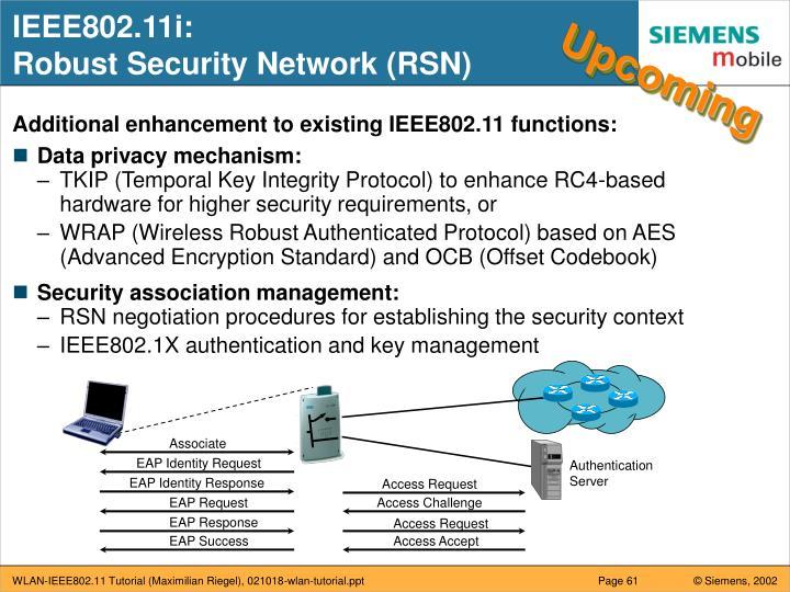 IEEE802.11i: