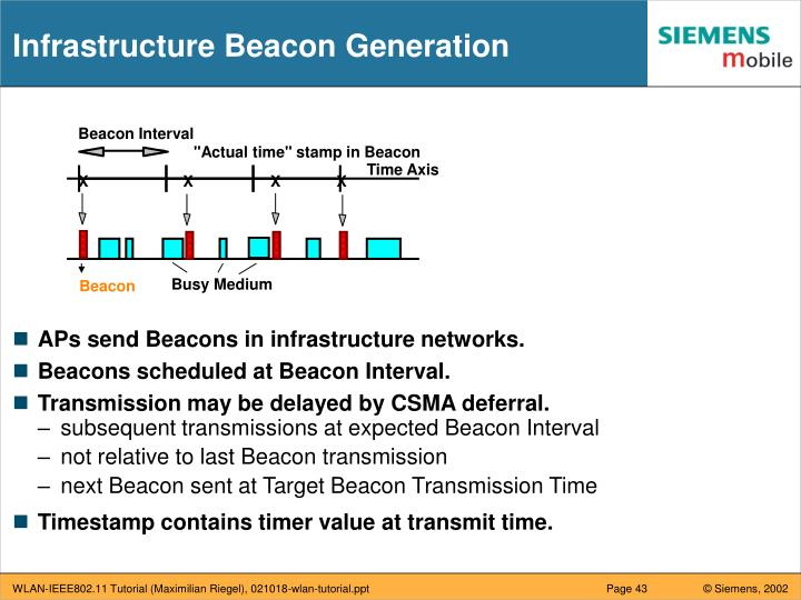 Infrastructure Beacon Generation