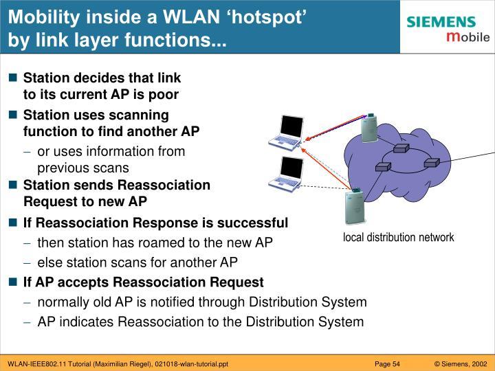 Mobility inside a WLAN 'hotspot'