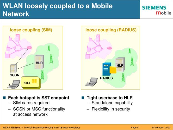 WLAN loosely coupled to a Mobile Network