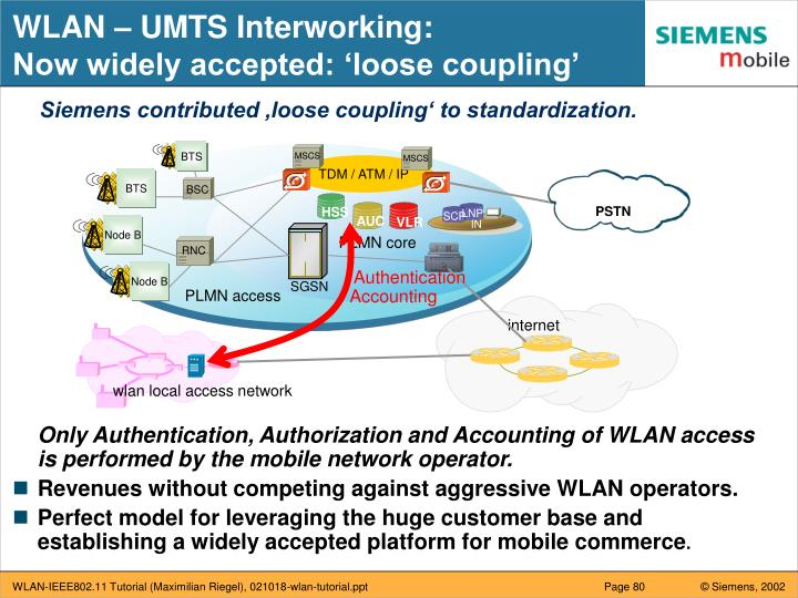 WLAN – UMTS Interworking: